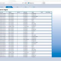 (Čeština) Software mojePCO – webová aplikace pro zjištění stavu hlídaného objektu – verze pro stolní počítače. Poskytuje detailní informace o historii vzniku událostí na střeženém objektu ve zvoleném období.